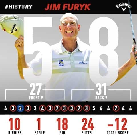 Graphic Showing Jim Furyk's record seting score of 58 at the 2016 Travellers Championship