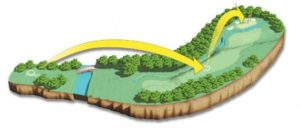 Computer figure of hole 13 at Augusta National Golf Club, nicknamed Azalea